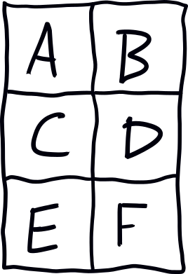 the 2x3 grid, labeled A-F